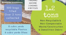 Annual Nantucket Litter Derby